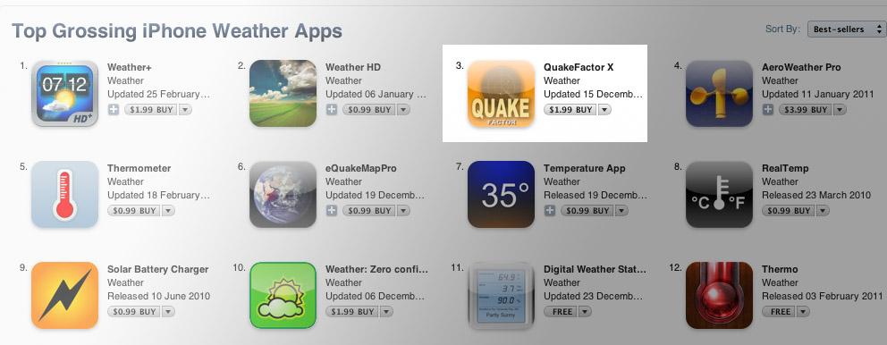 quakecharts2